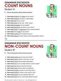 english grammar singular nouns with u0027a u0027 and u0027an u0027 www