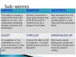 fantasy film genre conventions gcse media action adventure lesson 2 action adventure films intro