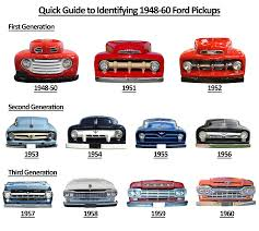 Vintage Ford Truck Center Caps - a quick guide to identifying 1948 60 ford pickups pickem up