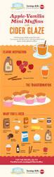 halloween baking championship 2017 apple vanilla mini muffins infographic holiday baking
