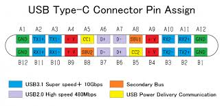 usb wiring diagram wiring diagram simonand