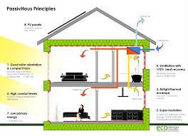 simple efficient house plans floor plan mkpassivehouse diagram simple efficient house plans