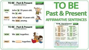 to be past present tense affirmative sentences
