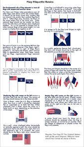 Hanging American Flag Vertically Marvelous Properly Display American Flag How To Properly Display
