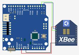 code zigbee arduino bildr a swarm of xbees arduino xbee wireless more