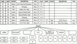 jeep yj 1994 horn wiring diagram jeep wiring diagram gallery