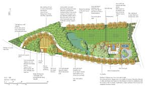 best of boise landscaping landscape design u0026 ideas