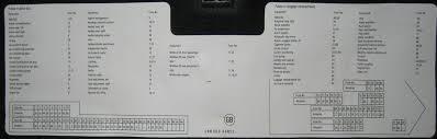 bmw e36 fuse box relay layout bmw e36 blog discernir net