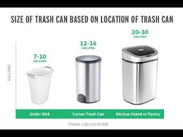 ultimate guide to select standard kitchen trash can size