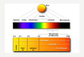 Keys Backyard Infrared Sauna by How To Use A Sauna 15 Starter Tips For Infrared Sauna Use U2013 Rocky