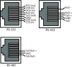 comtrol devicemaster lt16