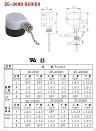 zing ear dimmer wiring diagram for harbor breeze fan switch