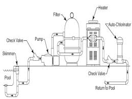 wiring diagrams adding led lights to car led light bar relay kit