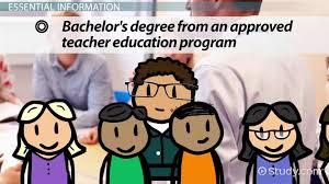 Kindergarten Teacher Assistant Job Description What Kind Of Degree Do You Need To Be A Teacher