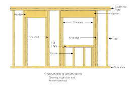 wood framed wall residential construction framing learn about house framing at