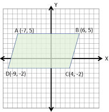 using u0026 graphing parallelograms in the coordinate plane study com