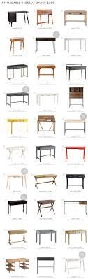 leon mid century desk a roundup of 30 affordable desks emily henderson