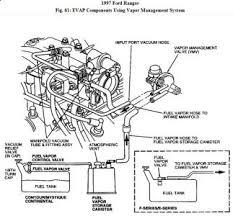 evap system check engine light 1997 ford ranger check engine light when the check engine light