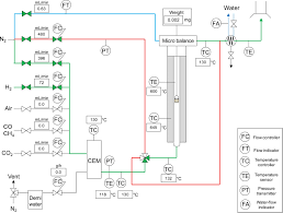 terrific power flame wiring diagram pictures wiring schematic