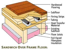 radiant heat wood floors wood flooring installing radiant
