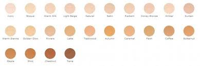 jane iredale active light concealer swatches mineral moisturizing creams concealers foundations and powders
