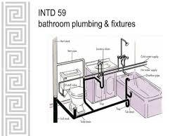 chapter 18 plumbing plans ppt video online download