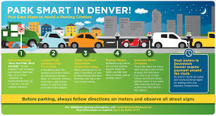 Parking Restrictions Los Angeles Map by Downtown Denver Parking Rates U0026 Information