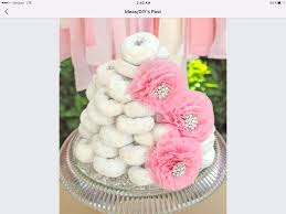 Baby Shower Barbie by Pin By Franky Rome Gutierrez On Baby Shower Party Pinterest