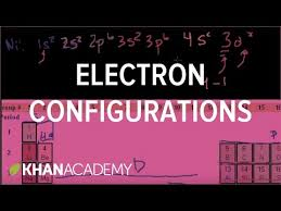 Khan Academy Periodic Table Electron Configurations 2 Khan Academy