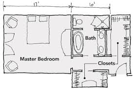 master suite plans if the entry to the master suite passes by the bathroom the