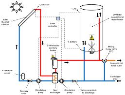 circulating pump for water heater energies free full text retrofitting domestic water