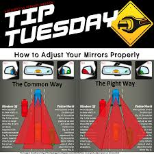 What Is The Blind Spot Car Care Tip How To Set Mirrors To Eliminate Blind Spots It U0027s