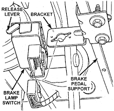 2012 ram 1500 brake light switch repair guides brake operating system brake light switch