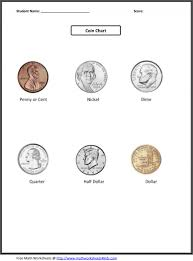 Coin Worksheets Money Math Worksheets Printable Freesearch Resultscalendar 2015