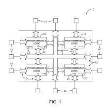 patent us7868655 configurable time borrowing flip flops google