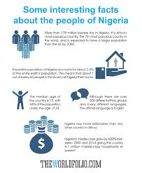 infographic 6 interesting facts about nigeria