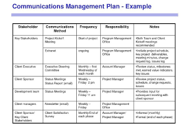 100 project management schedule template simple project