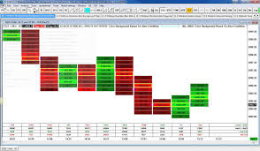 bid and ask bid and ask volume analysis in chart part 1