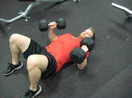 shoulder pain with pressing exercises kevin neeld