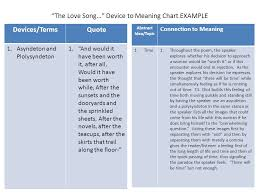 poetic elements literary devices from u201cthe love song of j ppt