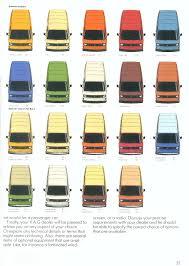 paint t25 paint codes colour chips vw forum vzi europe u0027s