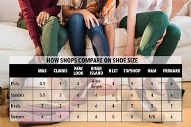 shoe size chart topshop the reason why your shoe size differs so much in high street shops