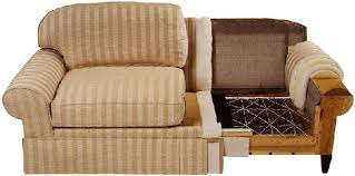 Sofa Under Cushion Support What To Look For In A Quality Sofa Saybrook Country Barn