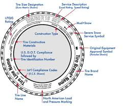 2009 honda civic tire size honda service tech faqs from dch gardena honda serving los angeles