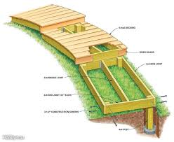 How To Build A Wood Awning Best 25 Backyard Walkway Ideas On Pinterest Backyard Patio