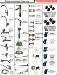 bathroom accessories sink strainer floor drain door bolt gas