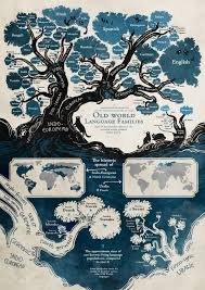 feast your eyes on this beautiful linguistic family tree mental
