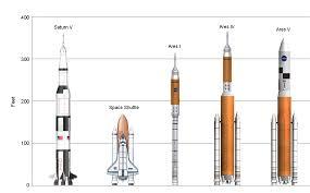 space shuttle external tank wikipedia