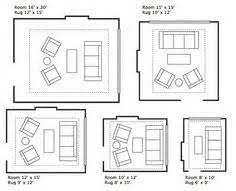 Interesting Rug Size For Living Room Designs  Area Rug Size - Dining room rug size