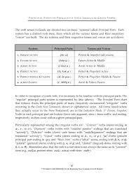 principal parts of regular verbs worksheets worksheets